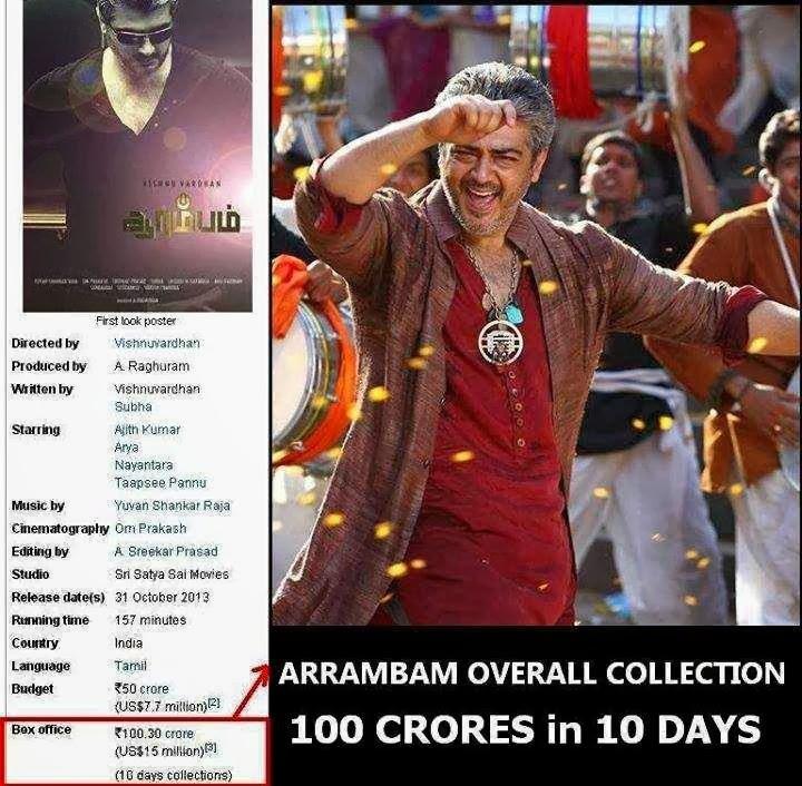 aarambam tamil movie download