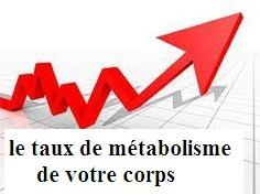 stimuler-métabolisme-perdre-poids