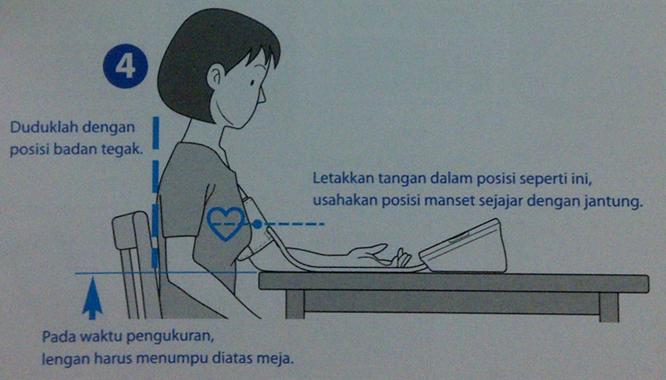 Medic Tools Tensimeter Konvensional Vs Tensimeter