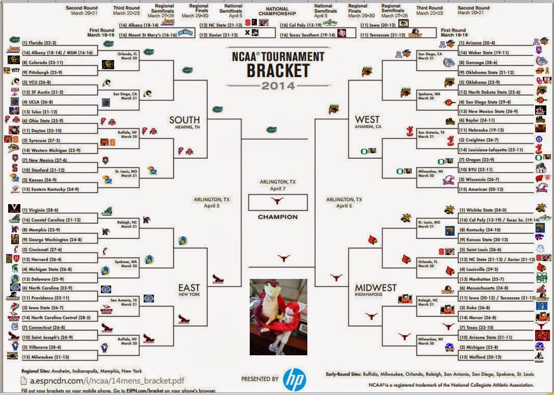 search results for ncaa basketball tournament bracket