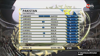 Pakistan-Partnership-INDIA-v-PAKISTAN-2nd-ODI-2012