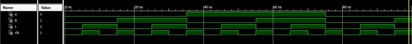 counter waveform