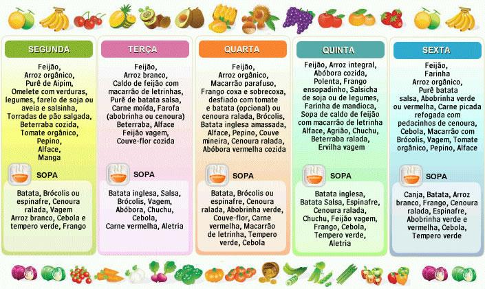 dieta a punti tabella pdf