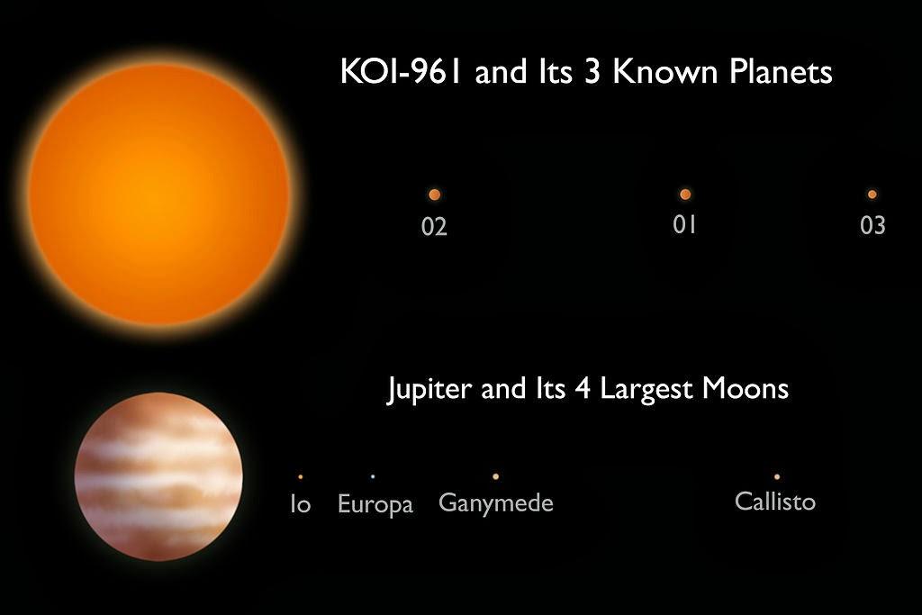 brown dwarf habitable planet - photo #3