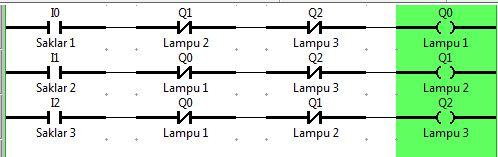 Etekno informasi elektronika dan teknologi diagram ladder lampu berikut diagram laddernya ccuart Choice Image