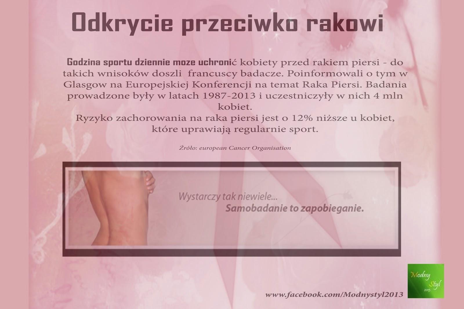 Odkrycie przeciwko rakowi