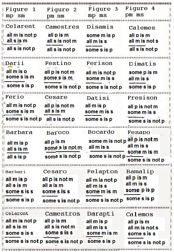 Hypernumber Words Rewriting Method In Syllogism