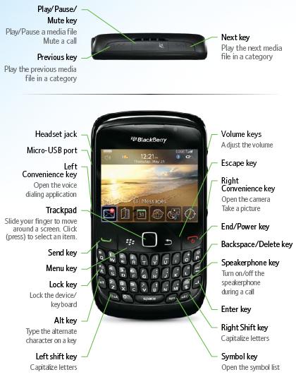 simlock vrije mobiele telefoons
