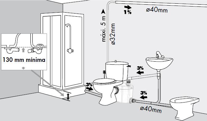 Reformas madrid trituradores sanitarios for Water triturador