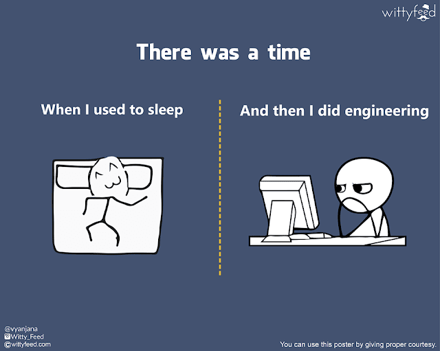 Sophisticated-VS-Before-Engineering-After-Time-Sleep