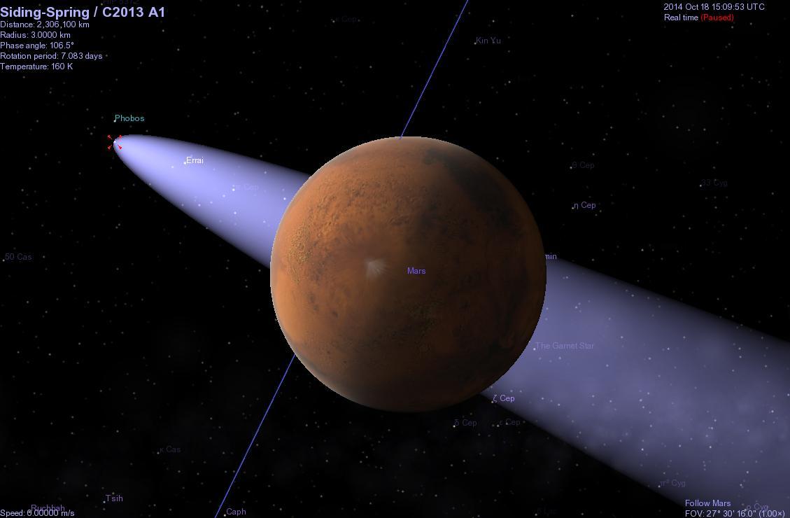 Komet Siding Kembali Setelah 100 Juta tahun menegmbara