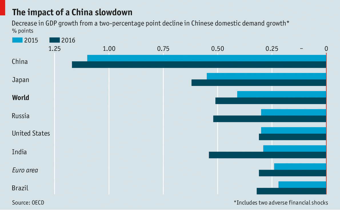 chinas economy Today is day four of the tariff battle — some call it war — between the us and  china whether it'll cause major economic damage depends.
