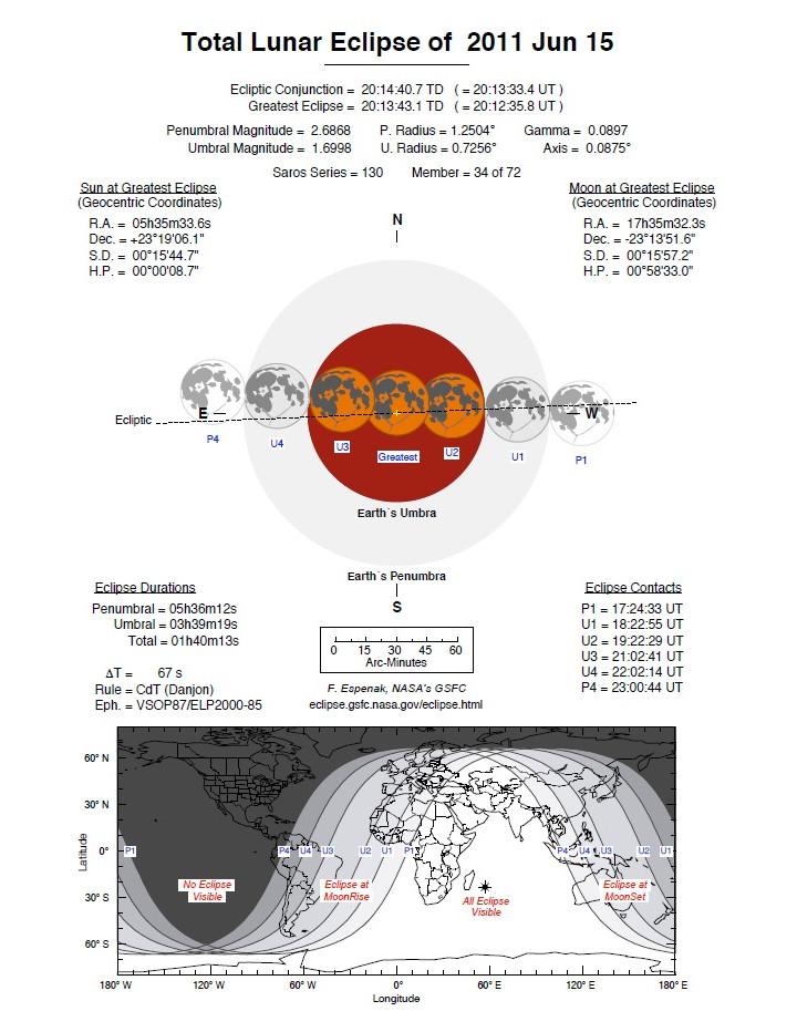Великое лунное затмение в ночь с 15 на 16 июня 2011 | не пропустите! | статья. Автор Андрей Климковский