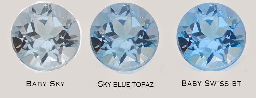 Color Chart Of Gemstones Rhodolite Amethyst Blue Topaz