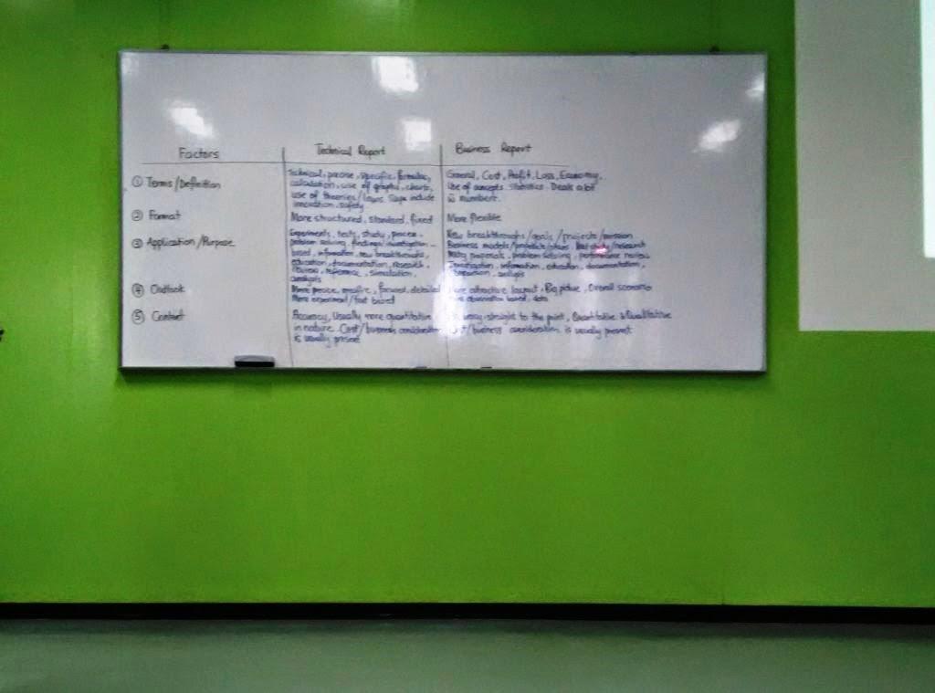 College essay consultant fees