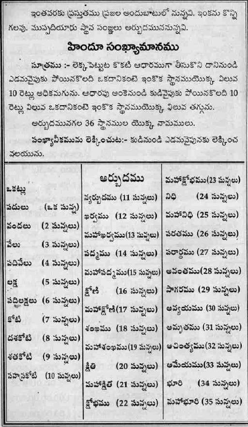 Jyotish in Hindi | Hindi Jyotish | Astrology in Hindi ...