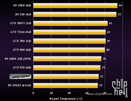 BENCHMARKS OF ALLEGED AMD R9 380X WIth NVIDIA GTX 980