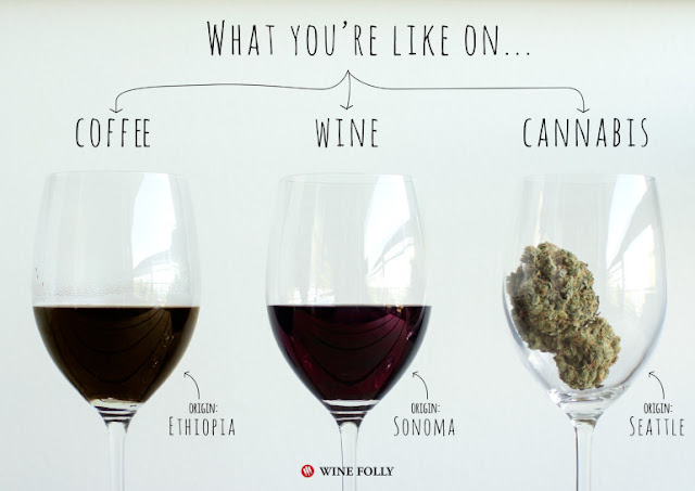 Your Brain on Coffee, Wine, and Cannabis