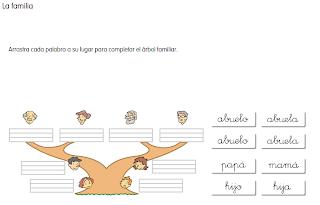 http://www.juntadeandalucia.es/averroes/loreto/sugerencias/cp.juan.de.la.cosa/Actividades%20PDI%20Cono/01/05/01/010501.swf