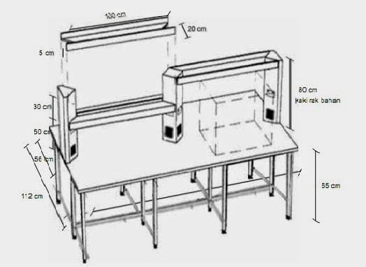 Laboratory Workshop
