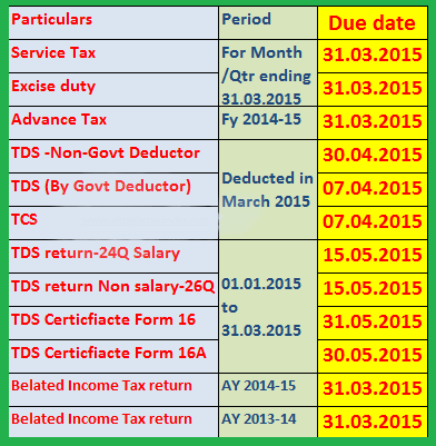 due dates of Income tax returns, tds, tcs, advance tax, issue of tds ...