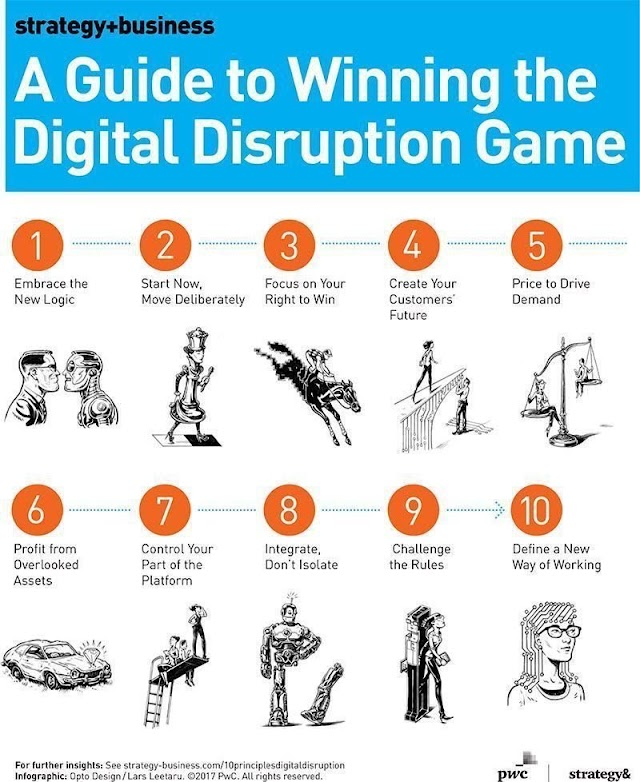 How to winning the digital disruption game