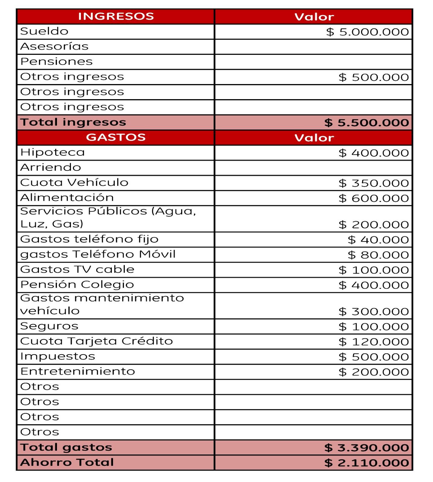Auxiliar Contable Como Se Realiza Un Presupuesto - Presupuestos Para ...