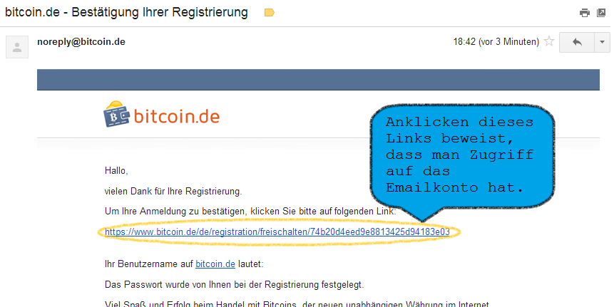 Anklicken dieses Links beweist, dass man Zugriff auf dieses Emailkonto hat.