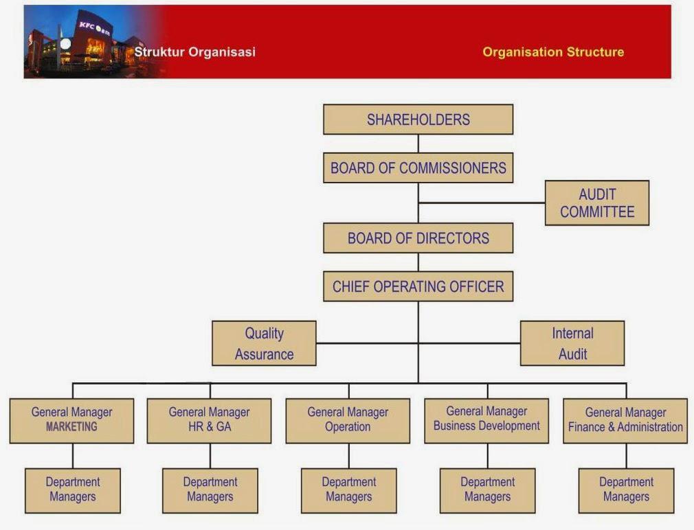 Perusahaan forex di seluruh dunia