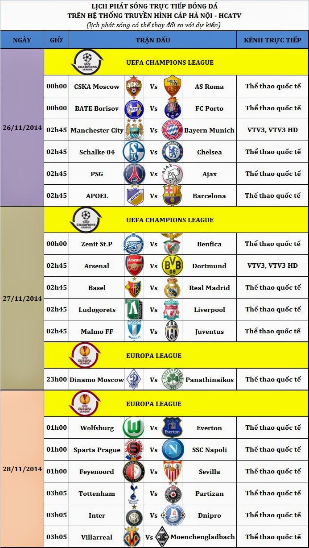 Lịch phát sóng bóng đá trên hệ thống Truyền hình cáp Hà Nội