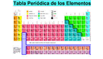 We love chonps la qumica de tu cuerpo tabla peridica y elementos a cada elemento qumico le corresponde un casillero en este figuran el correspondiente nombre smbolo nmero atmico la masa atmica peso atmico urtaz Choice Image