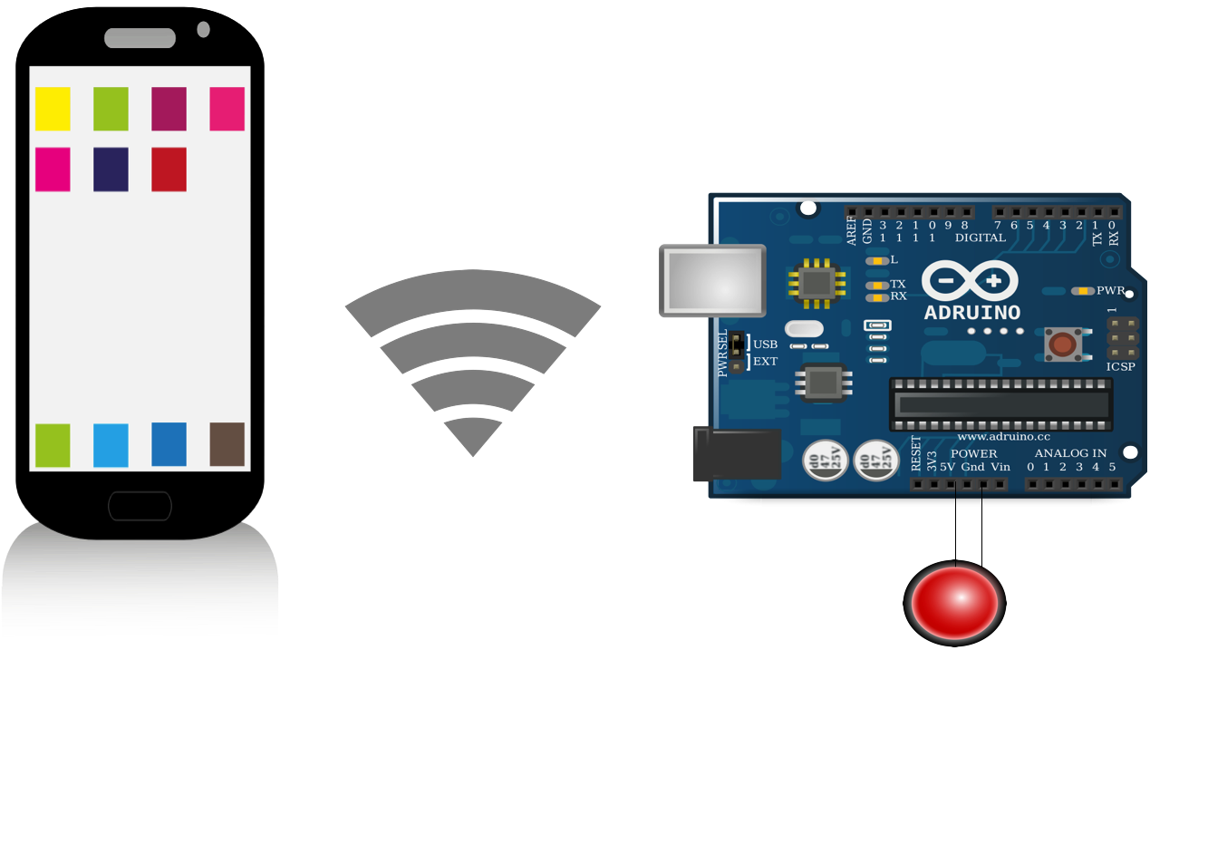 Internet of things with android and arduino control