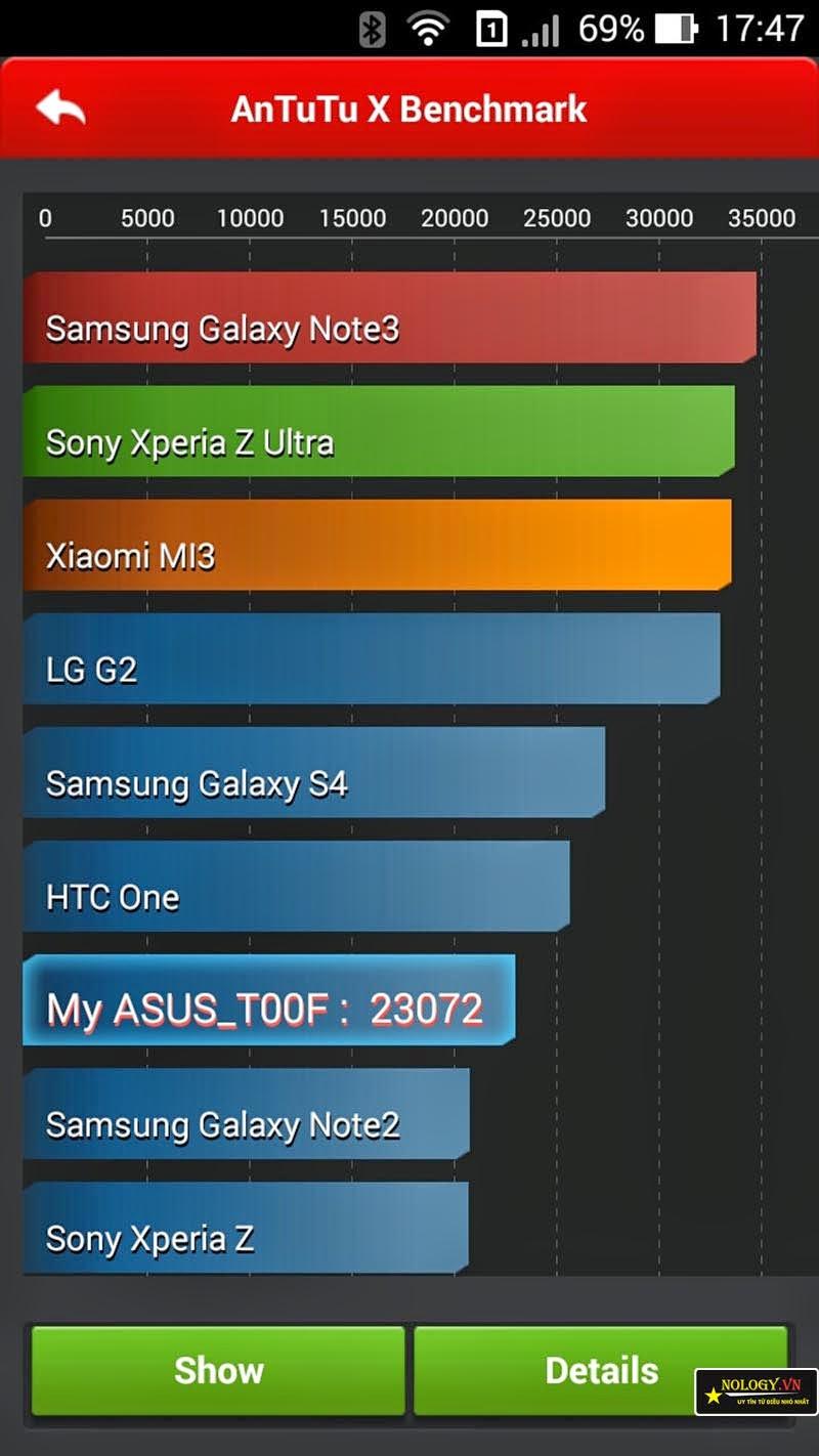 Asus Zenfone 5 - đánh giá chi tiết Zenfone 5