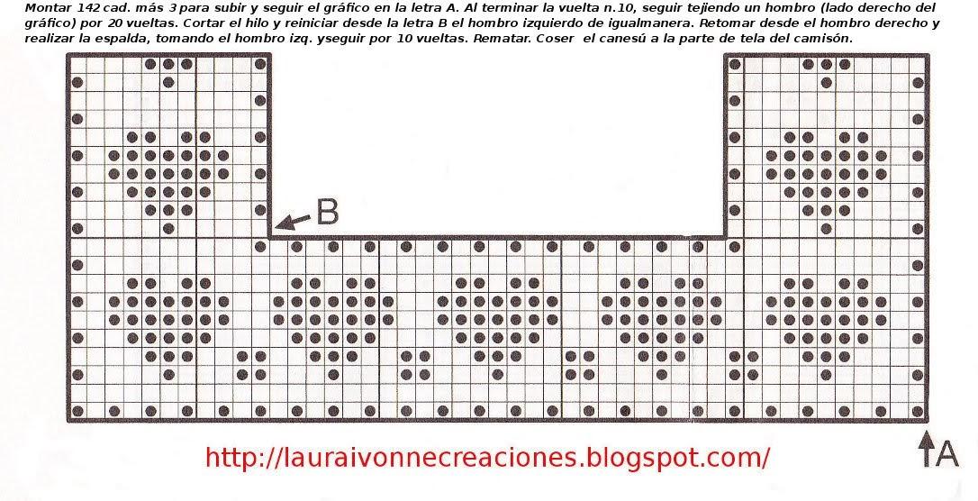 Laura Ivonne Creaciones: Viernes del Filet: Canesú para camisón y camino