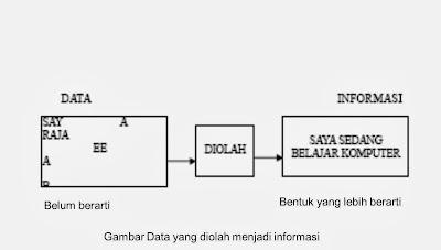 pengantar-sistem-informasi-02