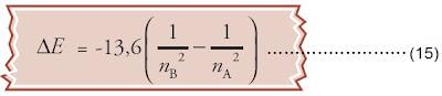 energi yang dilepas atau diserap elektron ketika berpindah dari tingkat