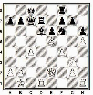 Posición de la partida de ajedrez Poleshuk - Valichev (Leningrado, 1986)