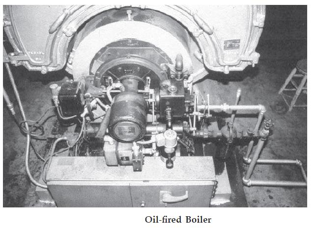 BOILER OPERATION BASICS - HOW BOILER WORKS? | ALL ABOUT MECHANICAL ...