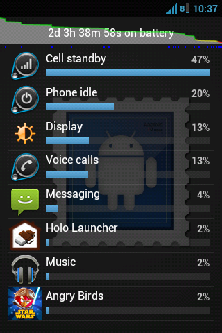 screenshot 1361984839613 ROM Review: CM 7.2 Democracy Final for Samsung Galaxy Ace