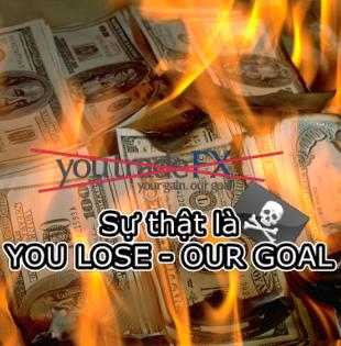 scam forex broker - youtradefx