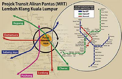 MRT Manafaat Kepada 10 Juta Pengguna