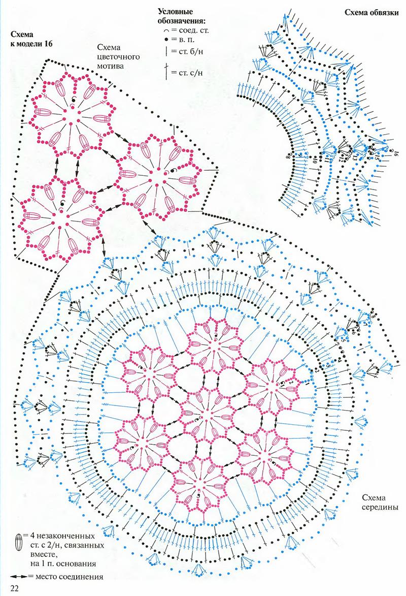 Детские салфетки крючком схемы