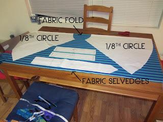 Easy breezy skirt sew along, day 2 | Bobbins of Basil #easybreezyskirt