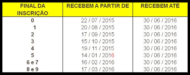 Calendário do PASEP 2015 Tabela