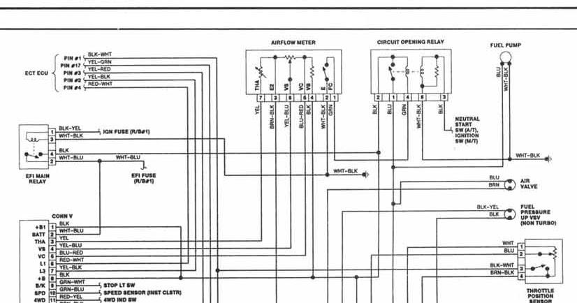 ddmp automotriz  diagrama electrico 4runner 1986
