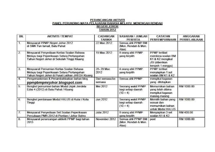 Perancangan Aktiviti PPMP BM PMR 2012