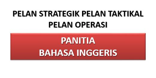Pelan Strategik Panitia Bahasa Inggeris Pendidik2u