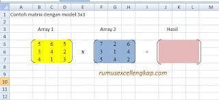 contoh data rumus MMULT matrix 3x3