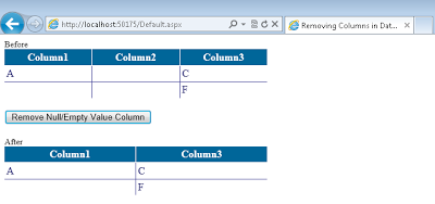 Remove Columns that contains null values in Data Table