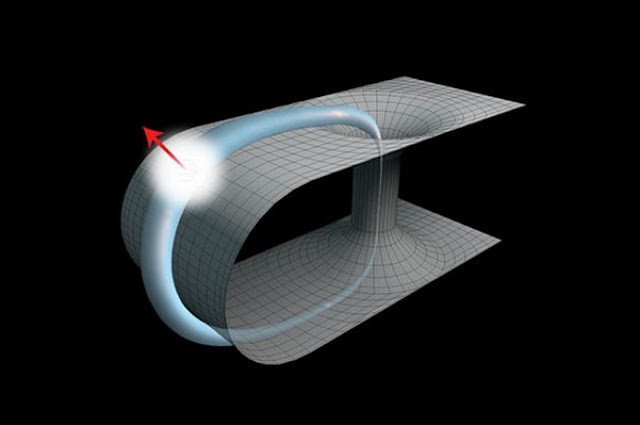 space-time structure exhibiting closed paths in space